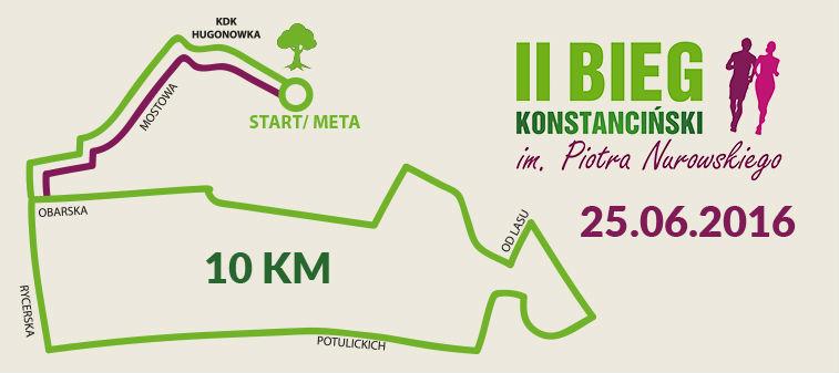 źródło: http://treningbiegacza.pl/